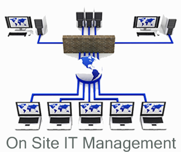 IT Solutions 2